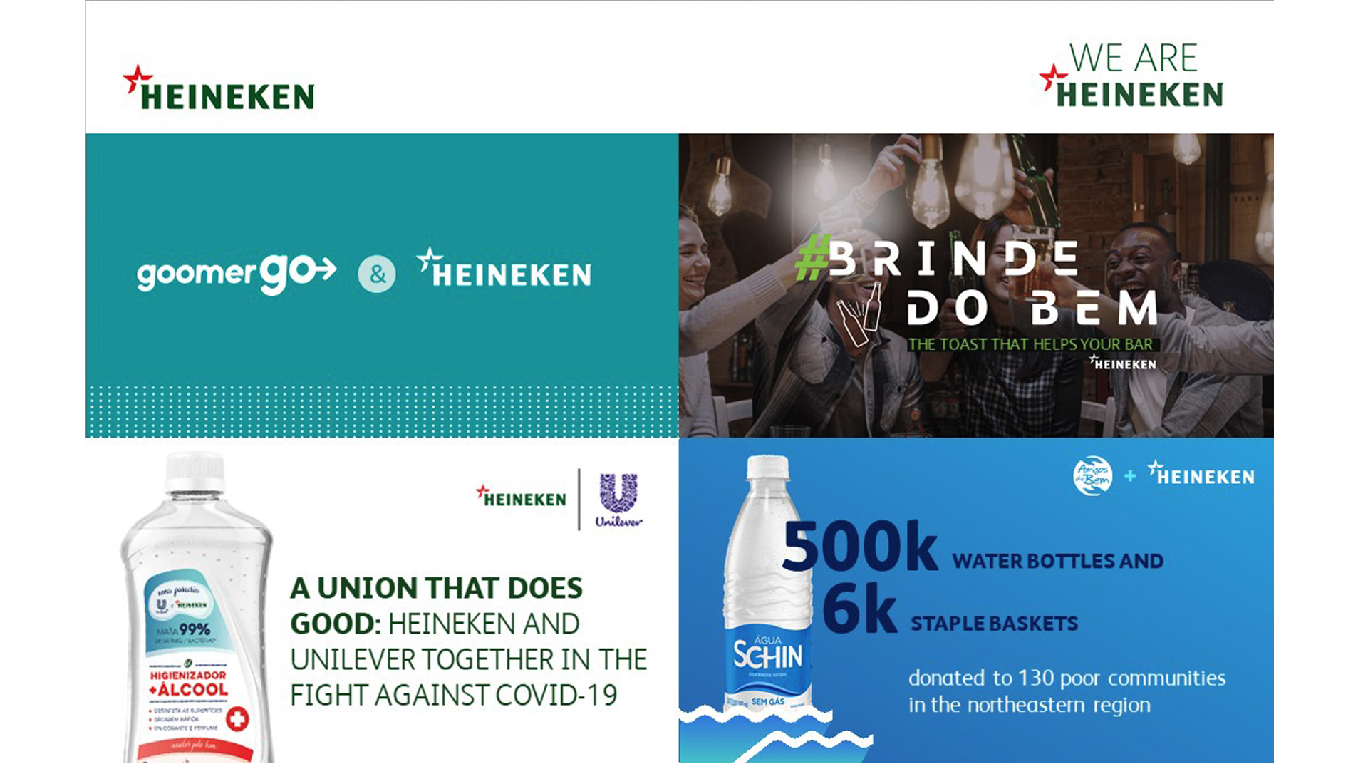 Our Response To Covid 19 The Heineken Company